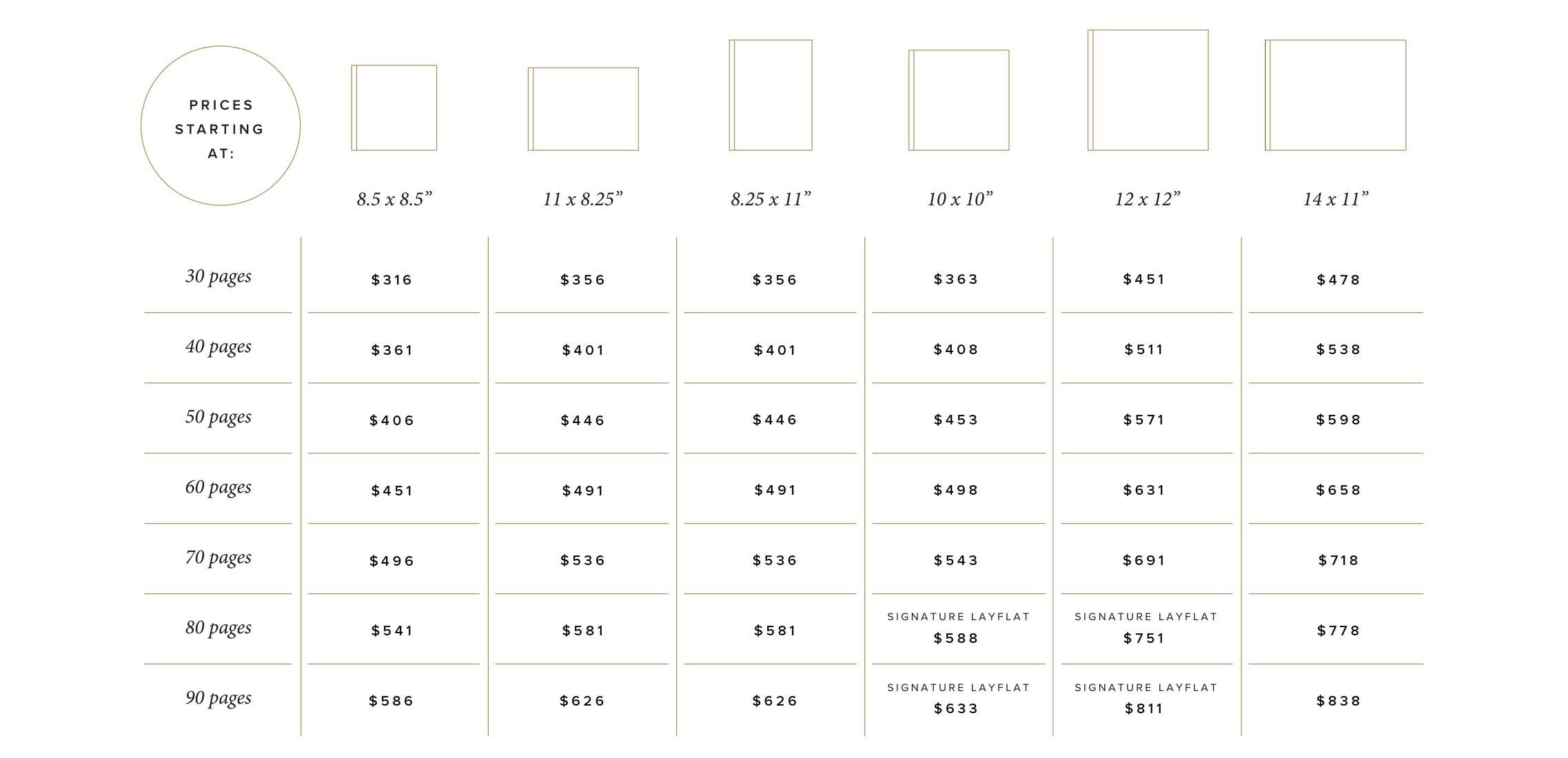 Layflat Photo Album Pricing Guide